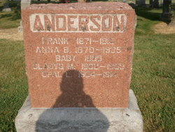 Gladys M Anderson