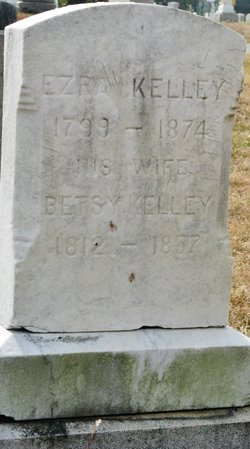 Betsy Kelley