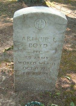 Arthur L Boyd