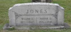 Nancy Dorinda Nannie <i>Stark</i> Jones