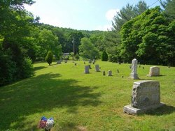 Clear Fork Baptist Church Cemetery