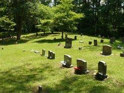 Homer Cook Cemetery