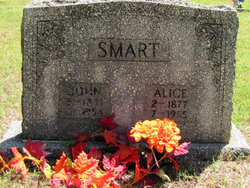 John H. Smart