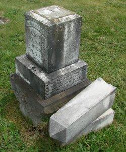 William R. Adair