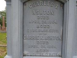 Charles T Ashton