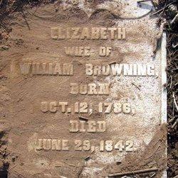 Elizabeth <i>Atkinson</i> Browning
