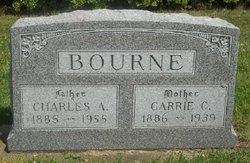 Charles A. Bourne
