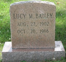 Lucy M Bailey