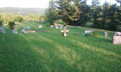 Bug Ridge Cemetery(Sutton)