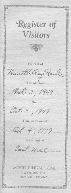 Kenneth Ray Raike