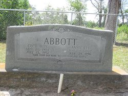 Annie Lee Almie <i>Massey</i> Abbott