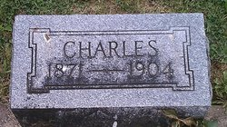 Charles Ryle