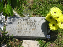 Jonathan R. Amburgey