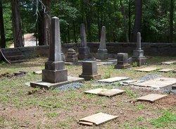 Thomas Battle Family Cemetery