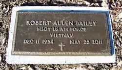 Robert Allen Bob Bailey