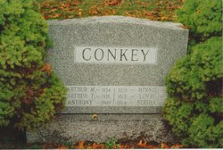 Fred Anthony Conkey