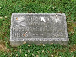 Lucy Mary <i>Sandford</i> Buckner
