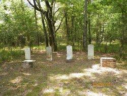 Marks' Mill Civil War Battlesite