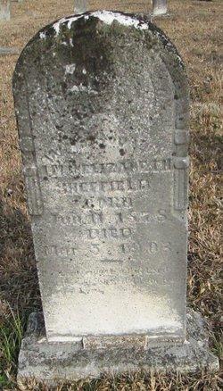 William Sheffield