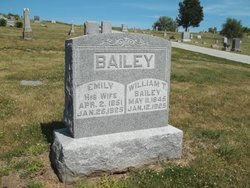 William Thomas Bailey