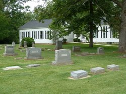 New Concord Presbyterian Church Cemetery