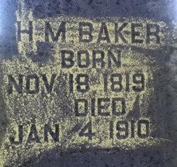 Hugh M. Baker