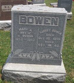 Harvey Bowen