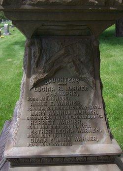 Esther Leona <i>Warner</i> Wright