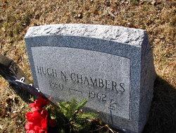 Hugh Nicholson Chambers