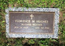 Florence Martha <i>Kallenberg</i> Hughes