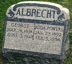George Alexander Albrecht
