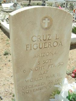 Cruz Lopez Figueroa