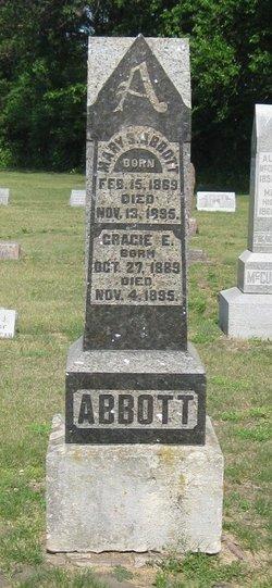 Mary S. <i>Harper</i> Abbott