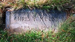 Chris T Melby
