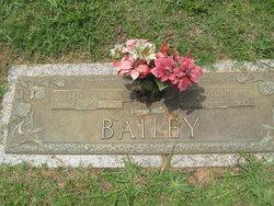 Addie F. Bailey