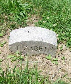 Elizabeth <i>Rigg</i> Plack