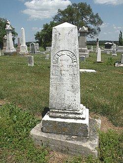 William W Curl