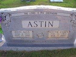 John Alva Astin