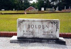 William Newton Will Bolden