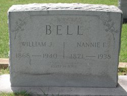 William Jefferson Bell