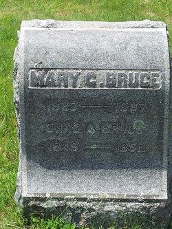 Mary <i>Coolidge</i> Bruce