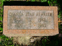 Dianna Jean Atwater