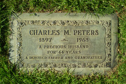 Charles Mallory Peters