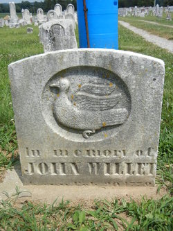 John Willet