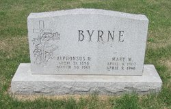 Alphonsus Dennis Dennis Byrne