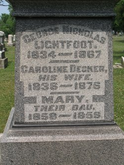 George Nicholas Lightfoot