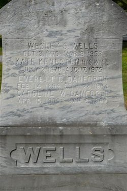 Kate <i>Keneston</i> Wells