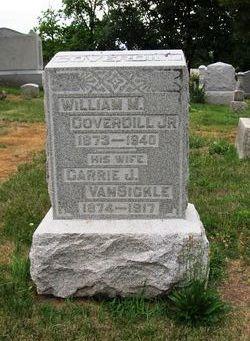 Carrie J <i>Van Sickle</i> Coverdill