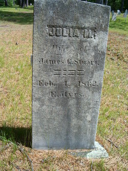 Julia M. <i>Bean</i> Stuart