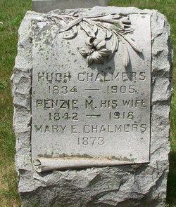 Hugh Chalmers